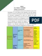 TAREA 2 de psicopedagogia.docx