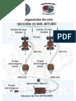 Artillería Antiaérea Argentina
