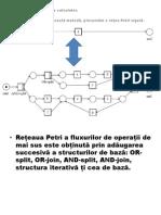 Metoda Neasistata de Calculator