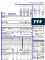 1 Income Tax Chart Fy 09 10