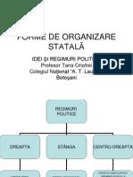 0 Forme de Organizare Statala Cl. Xi