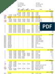 أسعار السيارات فى مصر سبتمبر 2009 - Car Prices in Egypt - Sep 2009