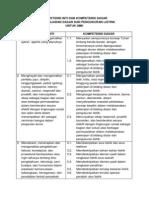 02. KI - KD Mapel Dasar Dan Pengukuran Listrik Revisi