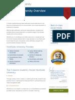 HootSuite University Overview