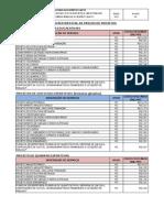 Tabela Referencial de Precos de Projetos Iopes 2013