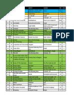 WEEK 02 - 2014.pdf