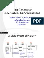 Basic Comcept of GSM