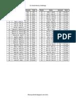 52 Week Money Challenge (Dollars - Backwards) Sheet1