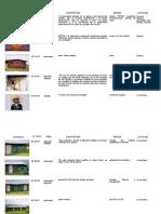 Murales zapatistas (selección)