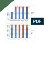 Graficas Porcentaje Diana