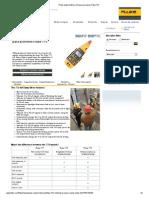 Pinza amperimétrica mA para procesos Fluke 772