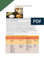 Clasificación de los alimentos según la MTC