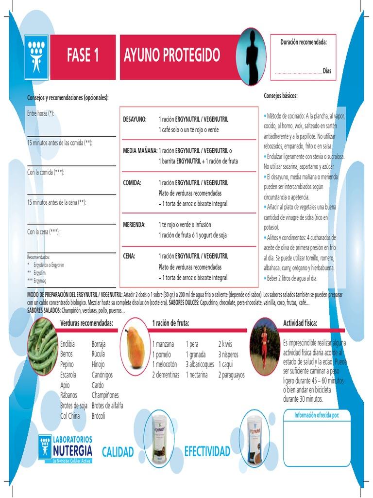 Grafico dieta disociada menu