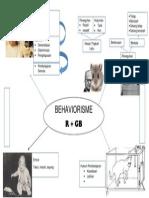 mind map teori behavioris.docx