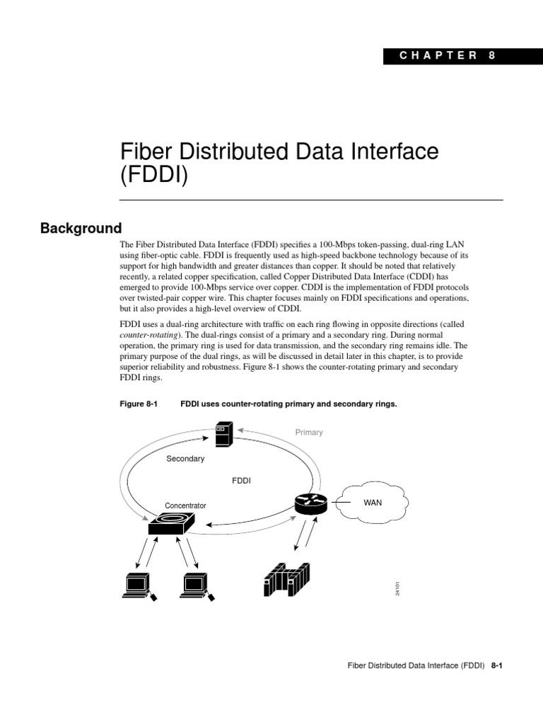Fiber distributed data interface fddi osi model transmission fiber distributed data interface fddi osi model transmission medium pooptronica