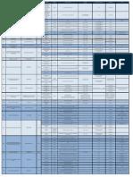 Sinteza Granturilor SEE și Norvegienie 2009-2014
