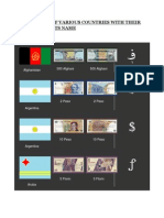 Currencies of Various Countries With Their Picture and Its Name