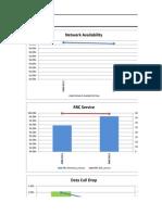 Sample KPIs