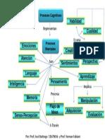 Mapa Definiciones básicas