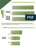 Dinamica de Los Sistemas Politicos-UNJFSC
