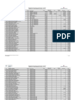 Nomina de Funcionarios ANNP