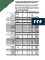 Drive Compatibility List 9550SX(U) 9590SE 900-0019-03RevH