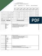 Program Intervensi Tahun 1 - 6 , 2014.Xlsx-5f Bm.penulisan