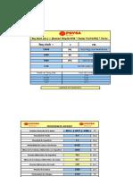 Calculos Basicos en DIAGRAMA Operaciones