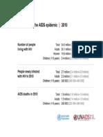 1-10 Hiv Aids - Slides