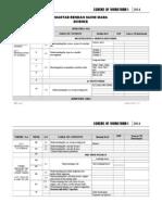 Scheme of Work f1 - Teacher Training