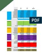 Format Rencana Keuangan