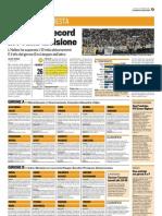 Gazzetta.dello.sport.19.09.2009