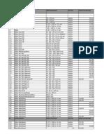 Daftar Harga Bahan Bangunan 2013