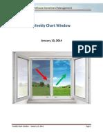 Lighthouse Weekly Chart Window - 2014-01-13