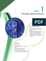 Conceptos básicos PBT
