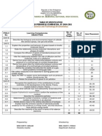 Table of Specification 3rd Grading