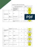 Anexa 1 - Specializari SH Acreditate+Autorizate