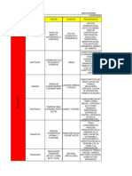 Matriz de Riesgo Trabajo Intermodular