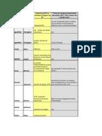 Bilan de l Oral SI TSI2 2010 en TP TIPE Et ADS