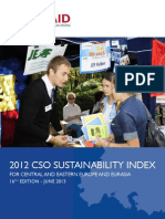 USAID Index