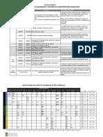 Taller DCCx Asignatura Mécanica ALVARO revisado