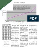 Sangamon County Income Disparity