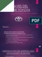 A Principios y Claves ToyotaTPS_25-80