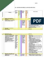 AB Evaluare Grupuri Sensibile La Riscuri Specifice Doc