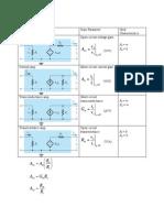 Microelectronics Cheat Sheet