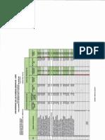 Notas Finales PDF Aula 16-17-18