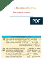 Tabla Comparativa de Los Modelos Emergentes de Base de Datos