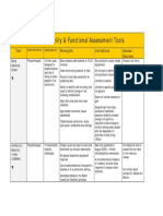 Mobility and Functional Assessment Tools