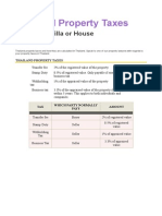 Thailand Property Taxes