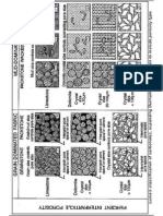 Classification Methods for Carbonate Porosity 3